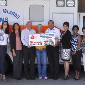 CHF Donation